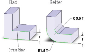 Reducing sharp corners improves part strength. (Image courtesy of Proto Labs.)