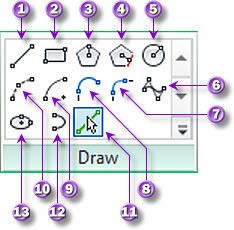 Figure 1. The Draw panel tools.