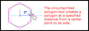 Figure 6. A polygon dragged from its side.