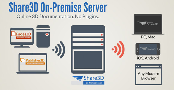 Share3D On-Premise promises to make online 3D documentation snappier with no plug-in needed for your browser. (Image courtesy of QuadriSpace.)