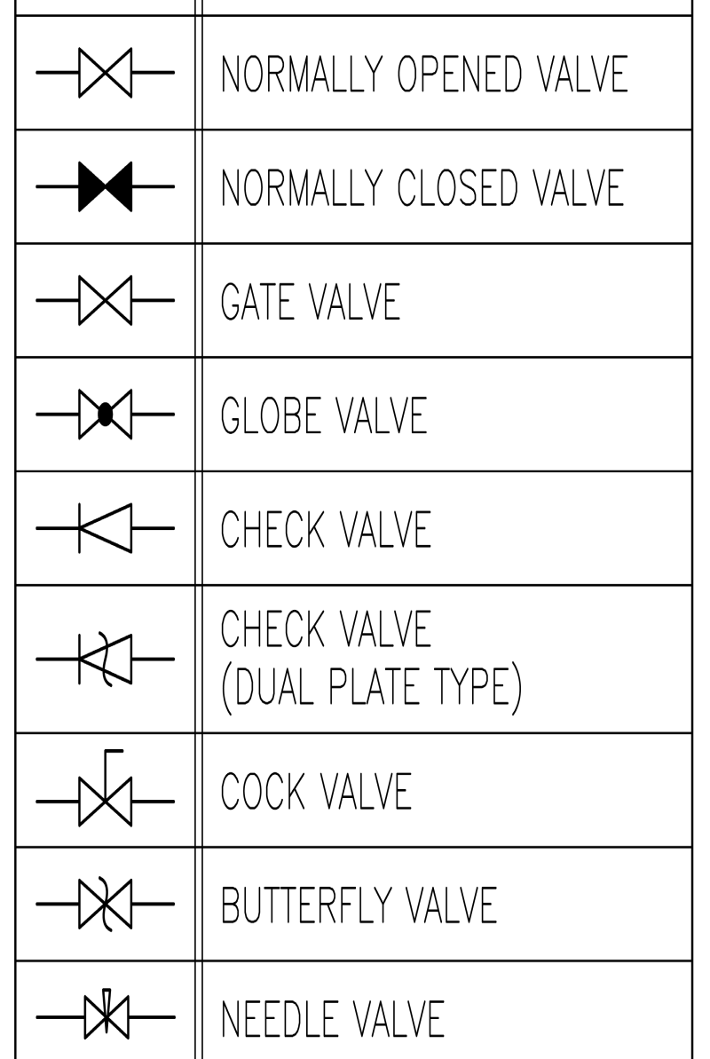 Nrv valve symbol image collections symbol and sign ideas nrv valve symbol choice image symbol and sign ideas nrv valve symbol image collections symbol and biocorpaavc