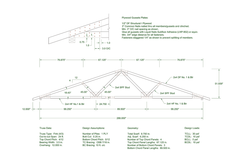 Trusses with plywood gusset plates wood design and for Prefab gambrel roof trusses