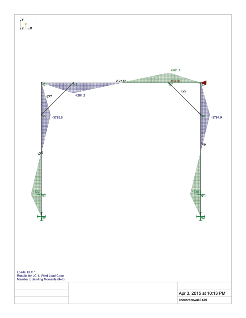 Engineering Post Frame Buildings Structural Other Bending Moment Diagrams For Frames Actually Before I Ran With Risa First Checked To See What Would Happen If Just The Embedded Posts Tried Resist Load Without Any Knee Braces And