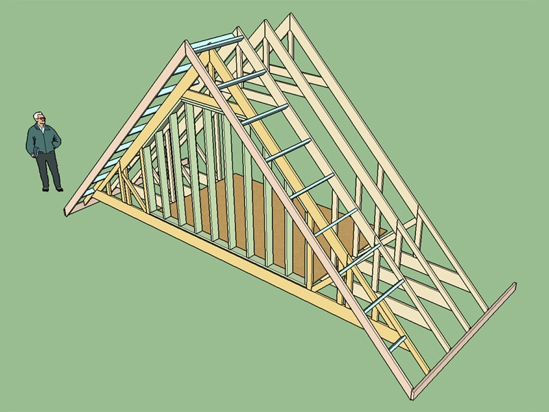 Gable End Attic Truss With Structural Outlookers Truss