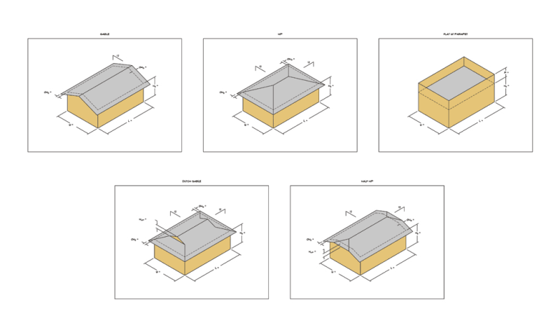 Wind Envelope Procedure With A Half Hip Roof And Dutch Gable Structural Engineering General Discussion Eng Tips
