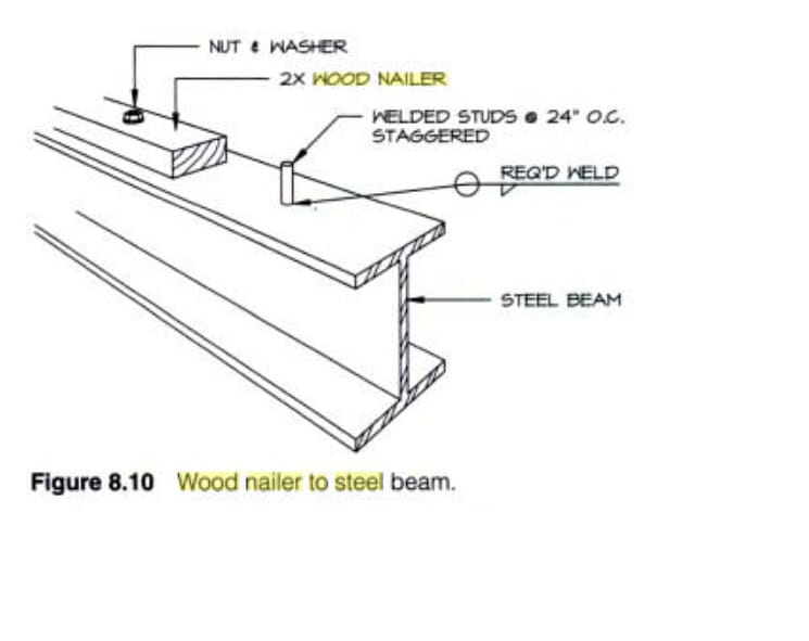 Timber nailer on Steel beam - Structural engineering general