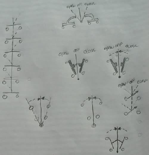 symbols  electric motors  generators engineering  engtips