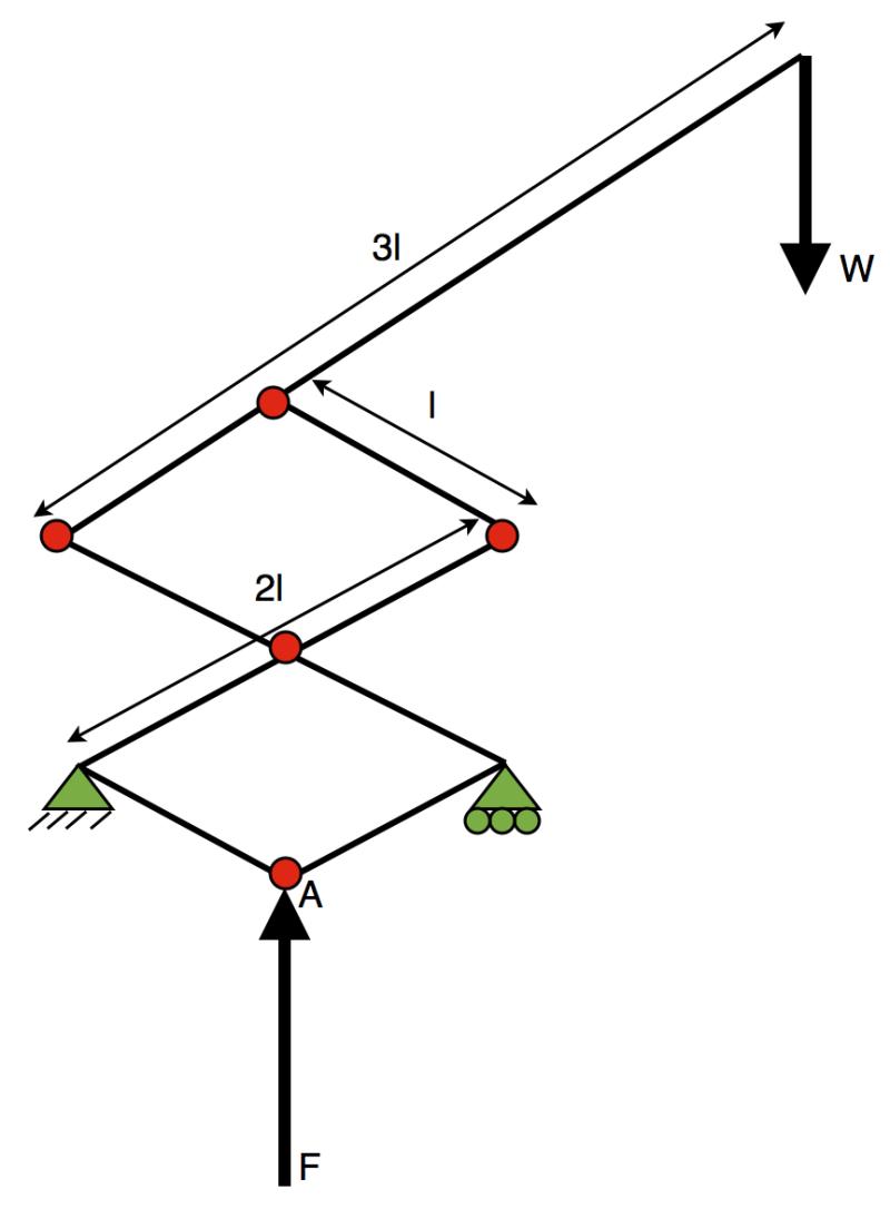 Scissor Lift Mechanism - Mechanical engineering general discussion