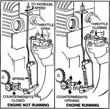 Generator Exhaust Noise - Electric power & transmission
