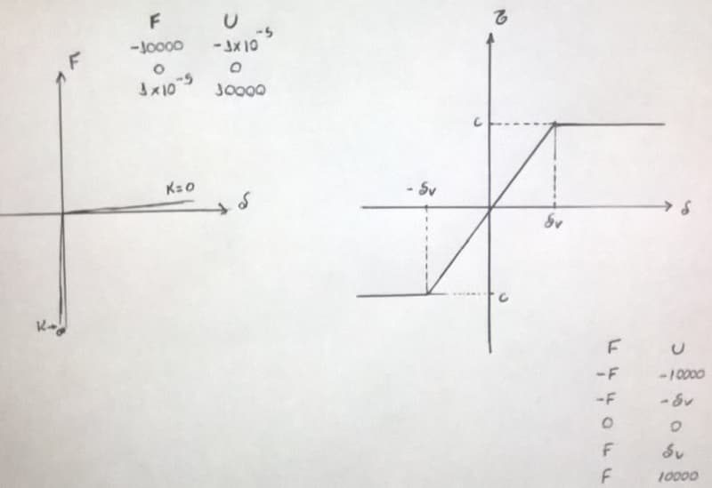 How to define a mortar behavior using connectors? - DASSAULT