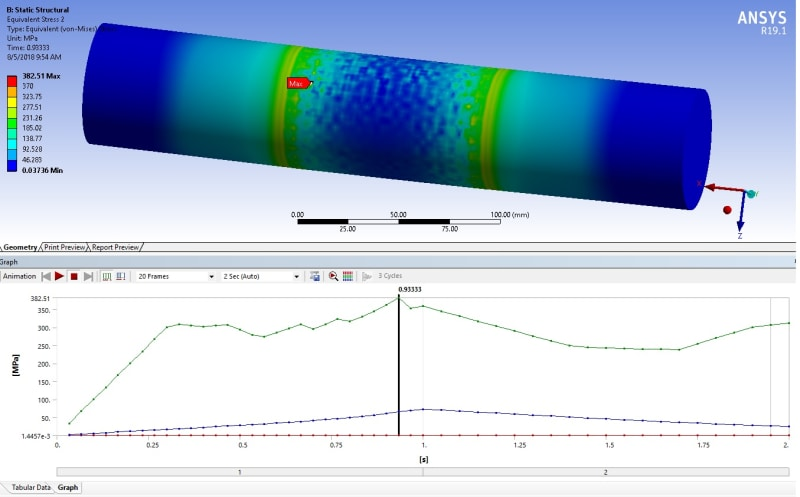 Fatigue results on Ansys Mechanical - ANSYS: ANSYS Software Suite