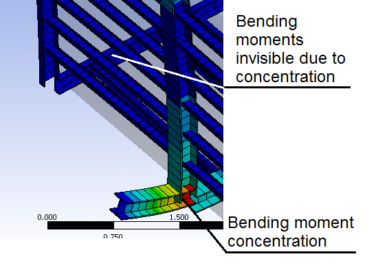 Ansys Mechanical] Hide regions with stress concentration