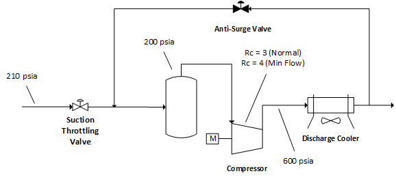 re: suction throttling valve: is a mechanical stop always required?