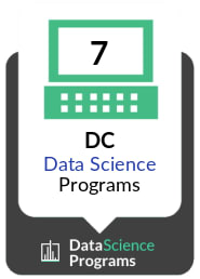 Number of Data Science Programs in DC