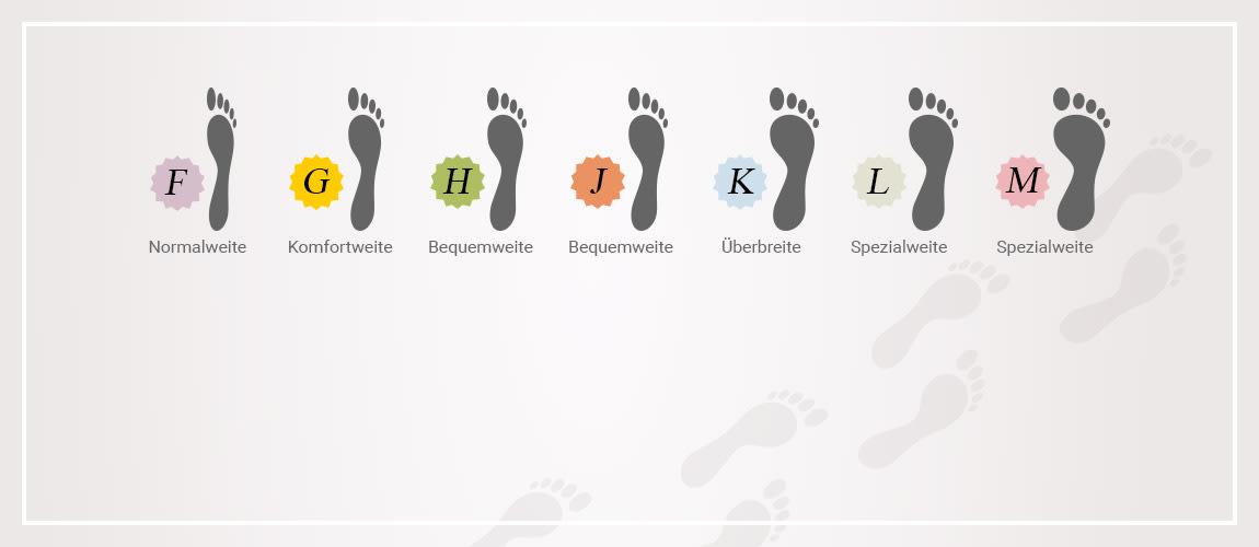 Große Auswahl an Schuhweiten