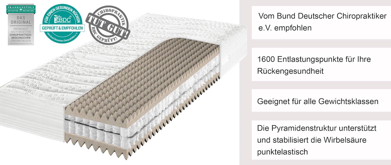 Unsere Pyramidenmatratze mit 1600 Entlastungspunkte für Ihre Rückengesundheit