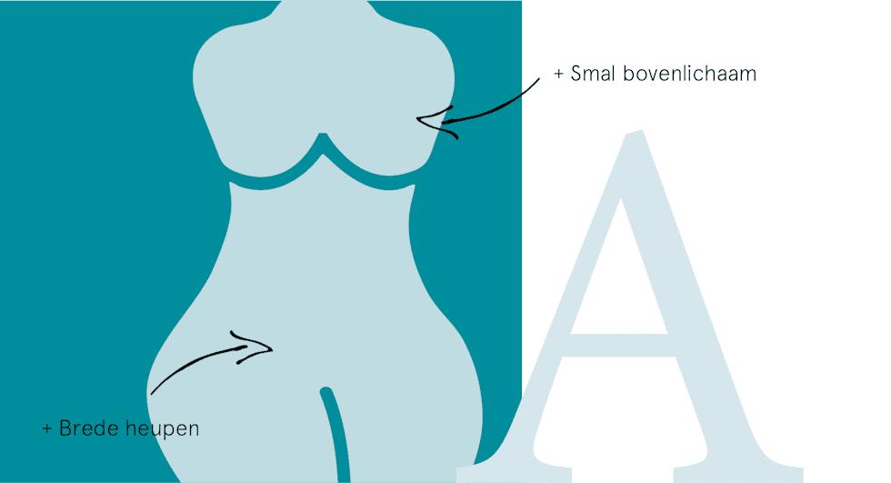 Het A-type