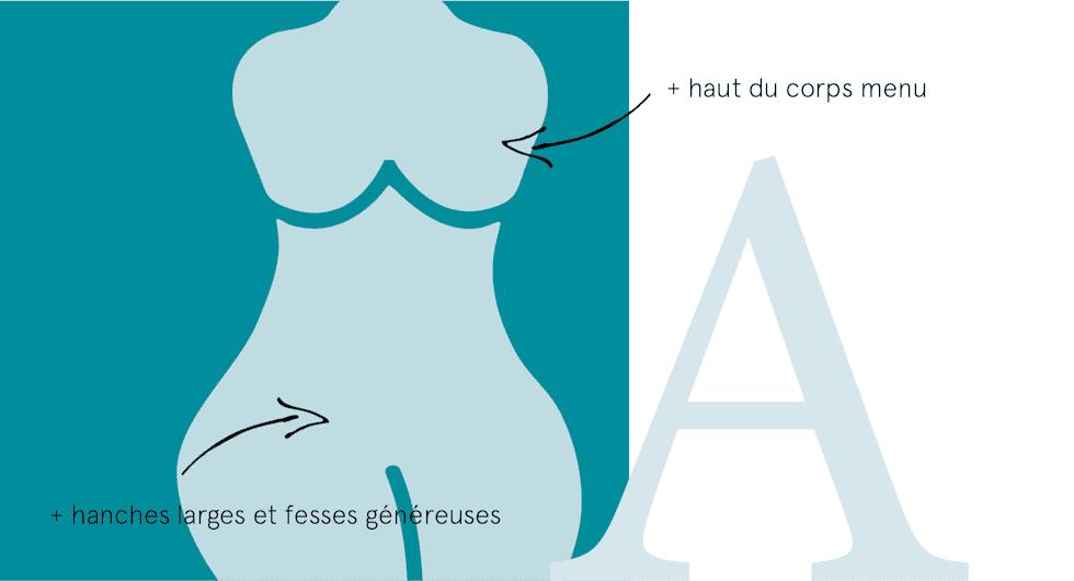 Silhouette en A
