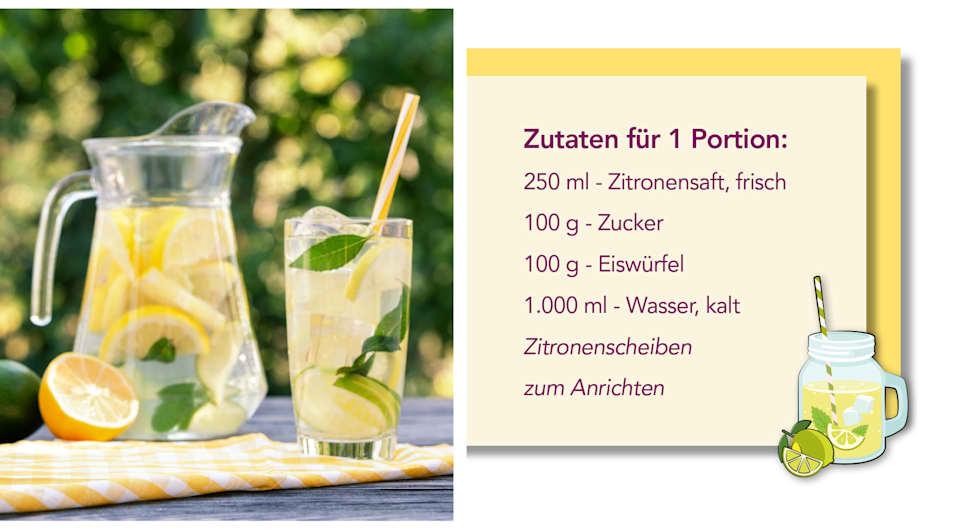 Limonaden Rezept von Meyermode