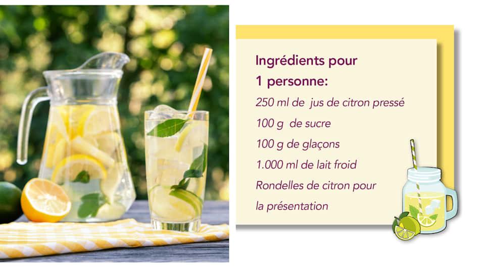 recette  de limonade de Beyeler