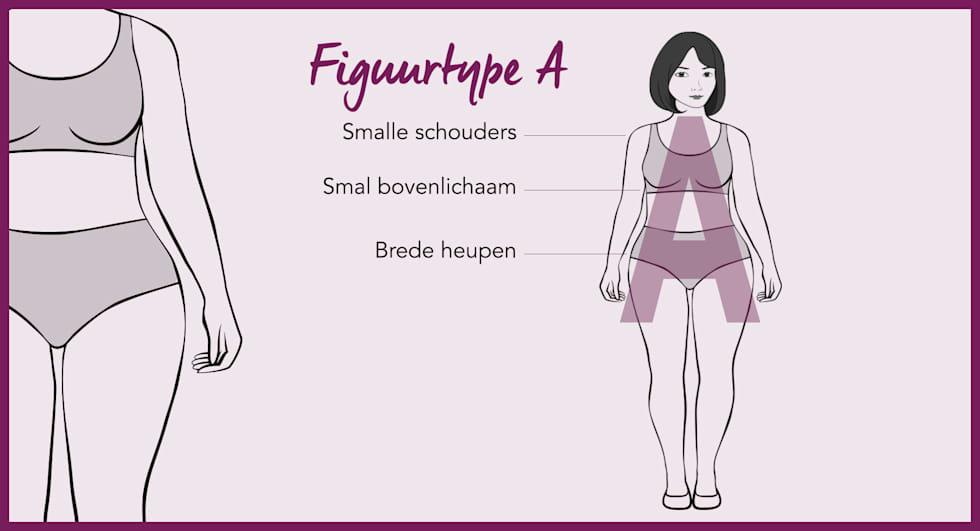 Figuurtype A