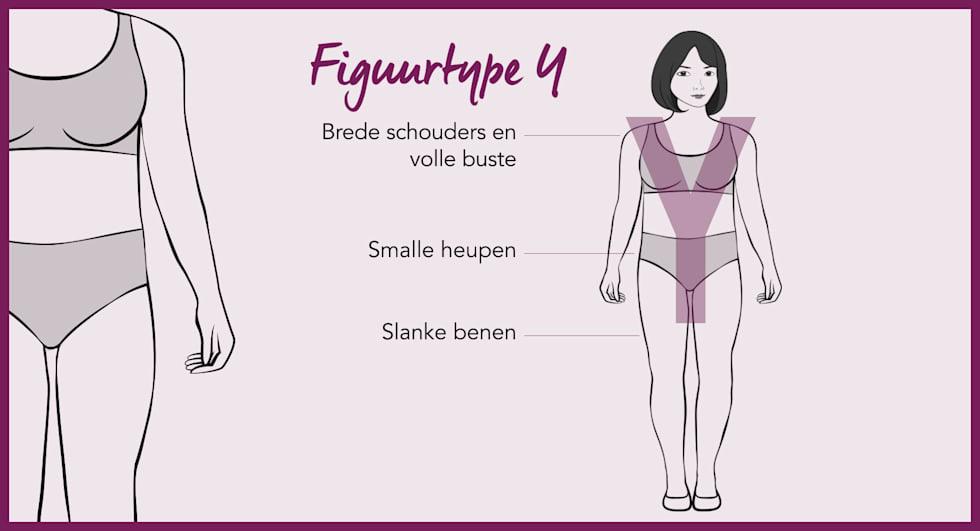 Figuurtype Y