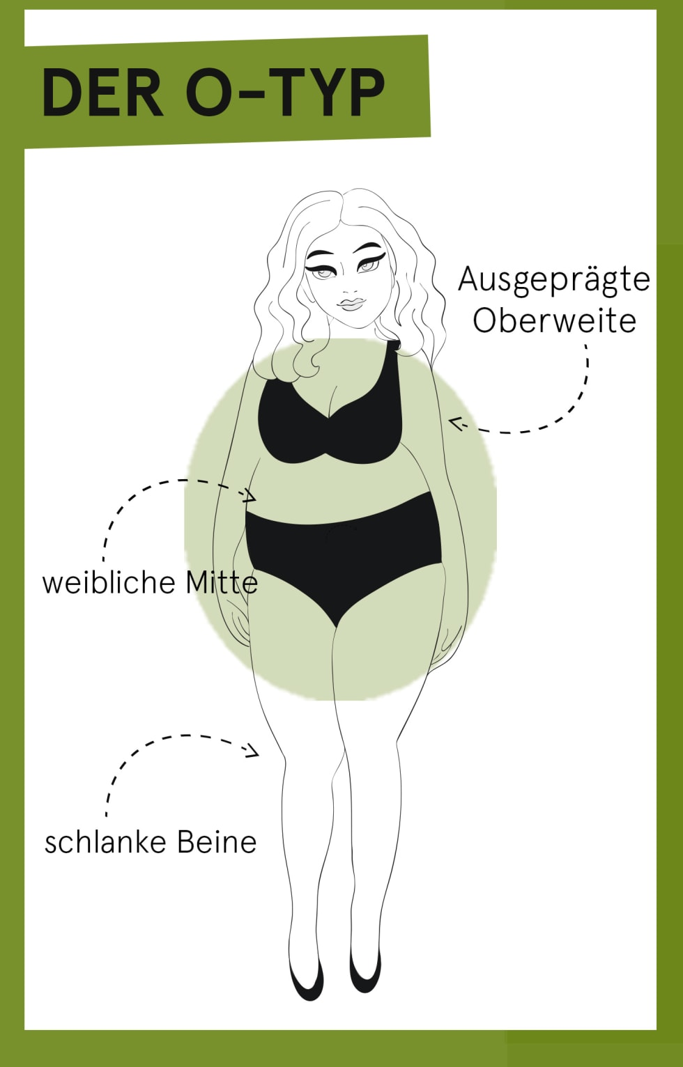 O-Typ_CH_de_outfit