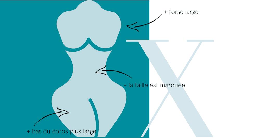 Silhouette en X