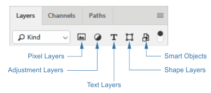 Filter Layers
