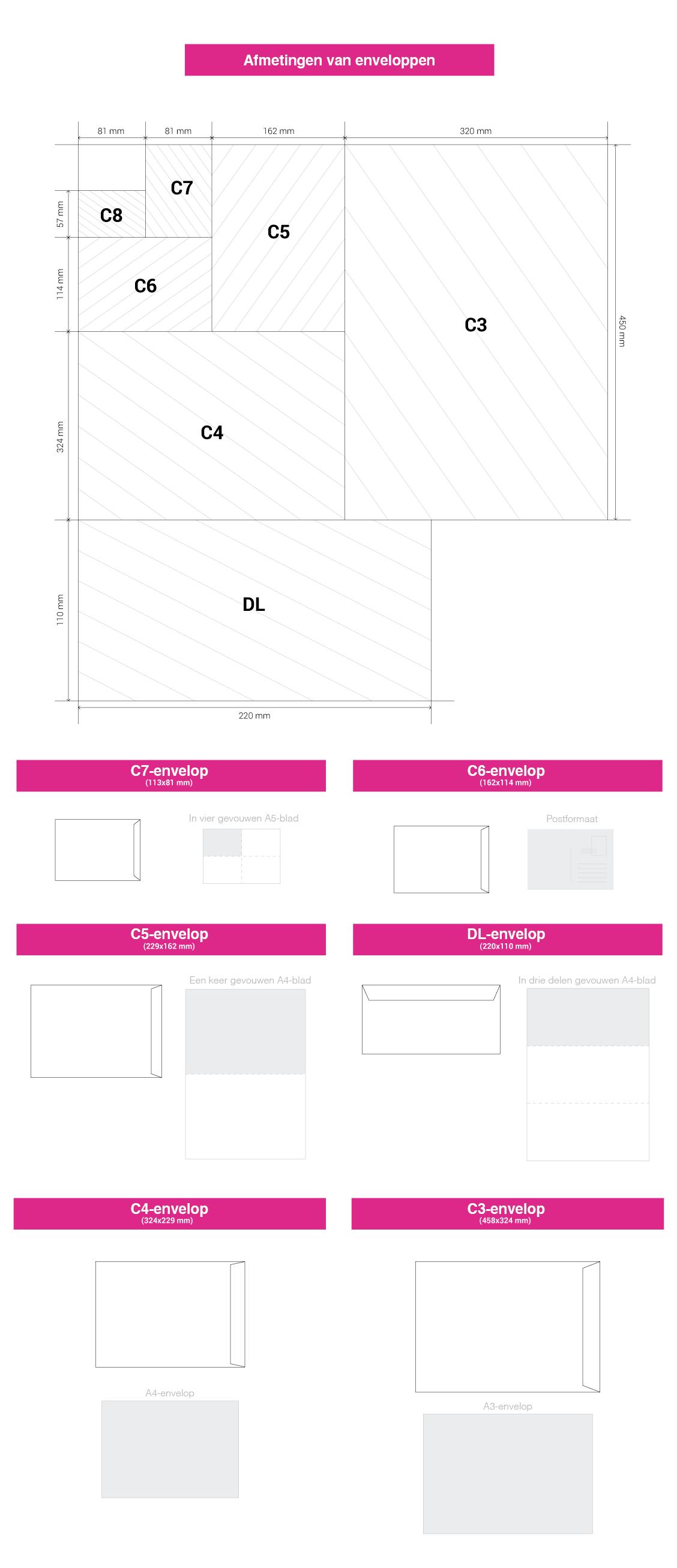 Afmetingen van enveloppen