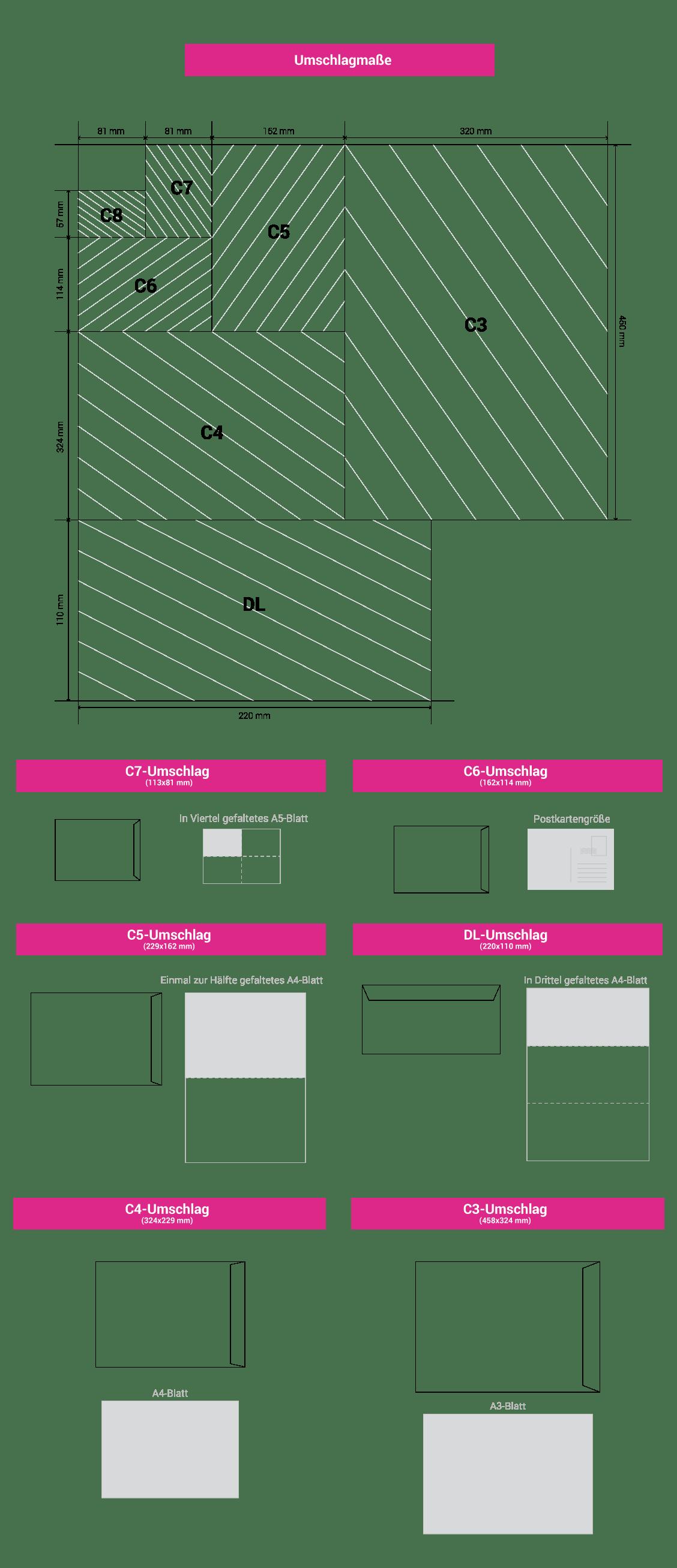 übersicht Und Rechner Für Umschlaggrößen Iso Umschläge