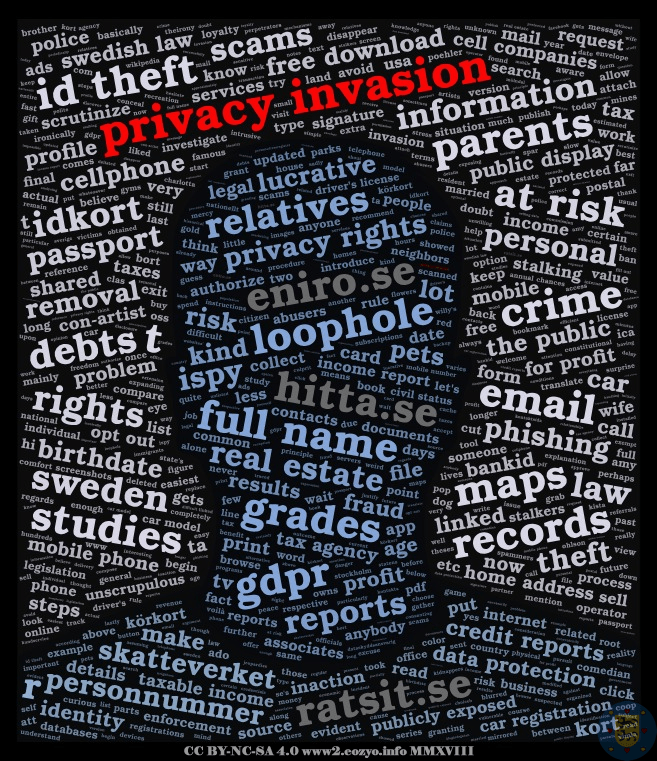[Poster: GDPR Privacy Invasion]