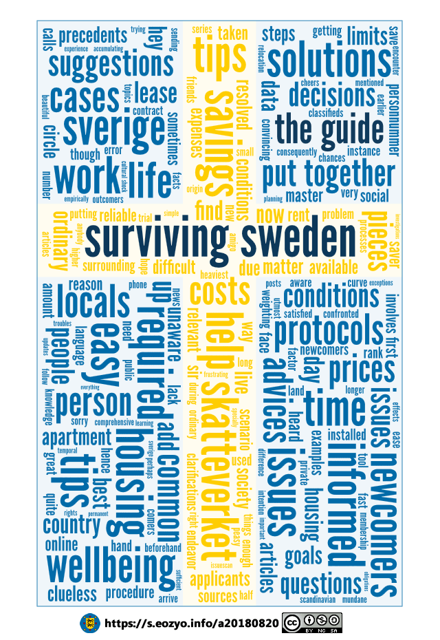 [Poster: Surviving Sweden]