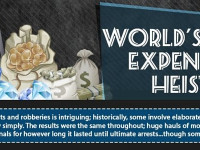 The Ten Biggest Heists of All Time (INFOGRAPHIC)