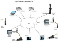 Jeff Kagan: Status Report on Vonage VoIP