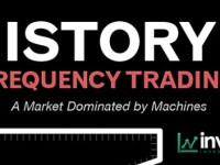 INFOGRAPHIC: How High-Frequency Trading Took Over Wall Street