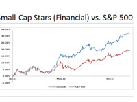 Six Small-Cap Stars Riding High