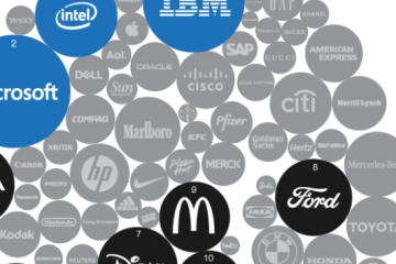 How Tech Is Eating the Brand World