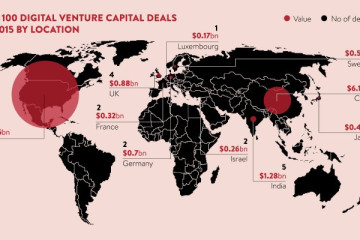 The Slowdown in Venture Capital Deals is a Cause for Concern