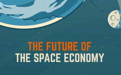 Visualized: The Race To Invest in the Space Economy
