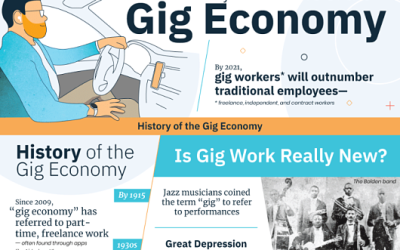 How The Gig Economy Is Reshaping Employment