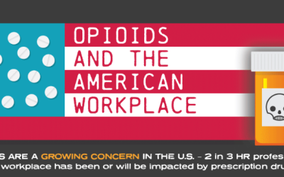 How to Fight the Opioid Crisis at Work