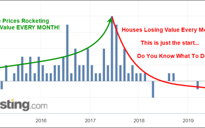 PART II - Fed Too Late To Prevent A Housing Market Crash?