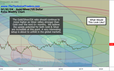 Silver Price Target during the Next Bull Market