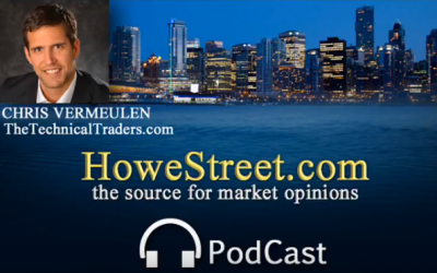 Dow Plunge, Gold, Bonds Rally - AUDIO PODCAST