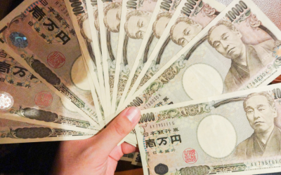 ​Unprecedented Yen Volatility Over Last 48 Hours Reduces Probability of a Crash