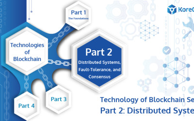 ​Technologies of Blockchain - Part 2: Distributed Systems
