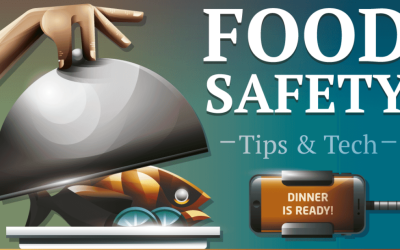 Start Cooking Today: Tips & Tech for Food Safety