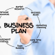 Three HUGE Reasons to Develop a Business Plan as a Trader