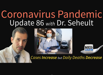 Coronavirus Pandemic Update: COVID-19 Trends in Testing, Cases, Deaths